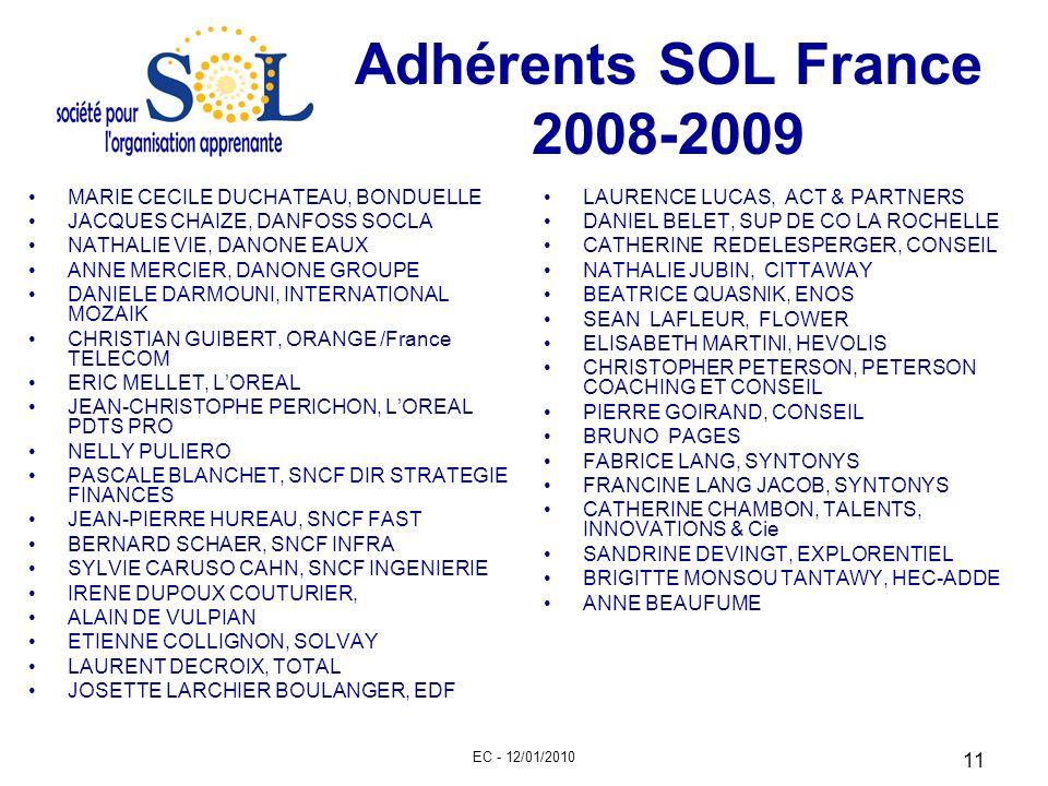 Adhérents SOL France 2008-2009 MARIE CECILE DUCHATEAU, BONDUELLE