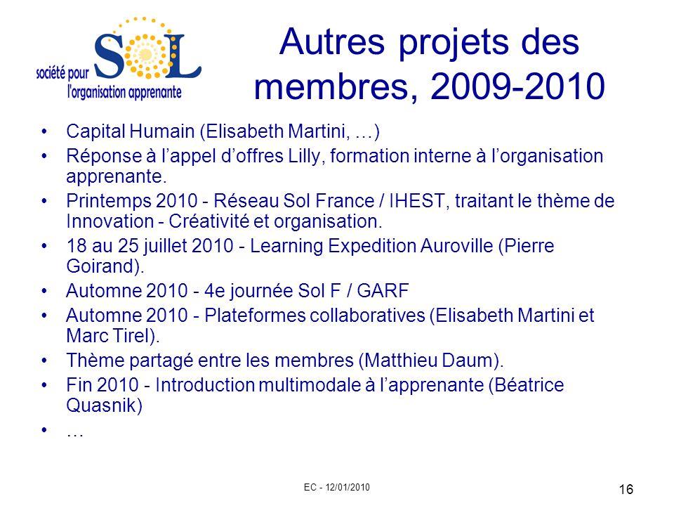 Autres projets des membres, 2009-2010