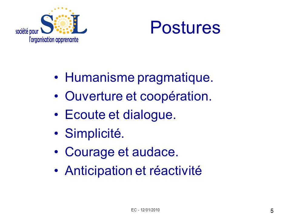 Postures Humanisme pragmatique. Ouverture et coopération.