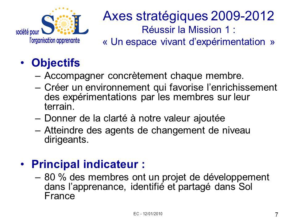 Axes stratégiques 2009-2012 Réussir la Mission 1 : « Un espace vivant d'expérimentation »