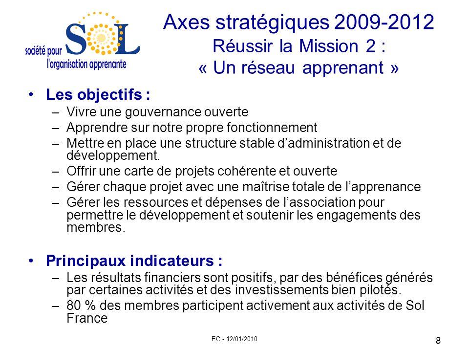 Axes stratégiques 2009-2012 Réussir la Mission 2 : « Un réseau apprenant »