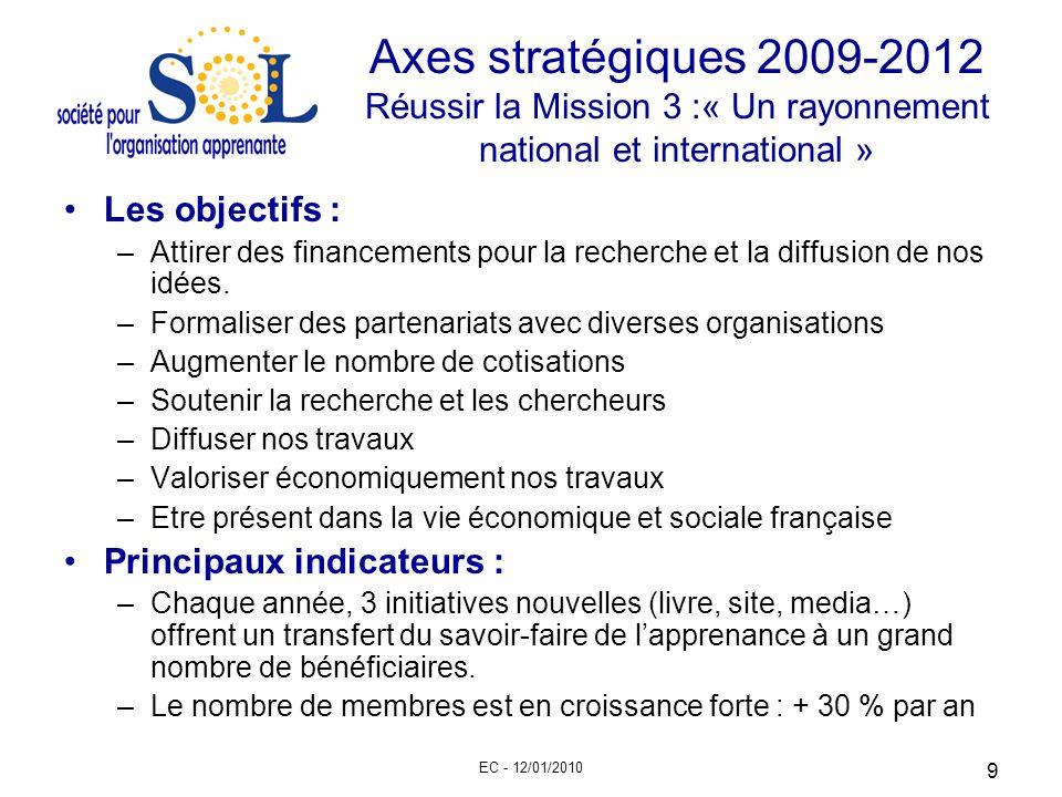 Axes stratégiques 2009-2012 Réussir la Mission 3 :« Un rayonnement national et international »