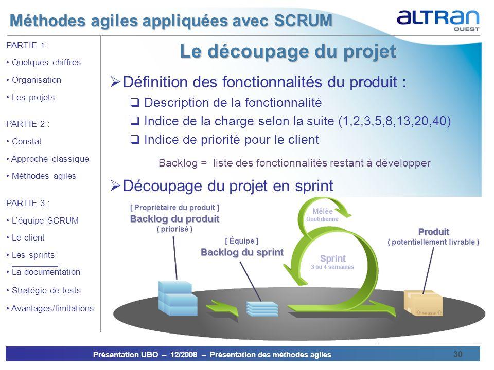 Le découpage du projet Définition des fonctionnalités du produit :