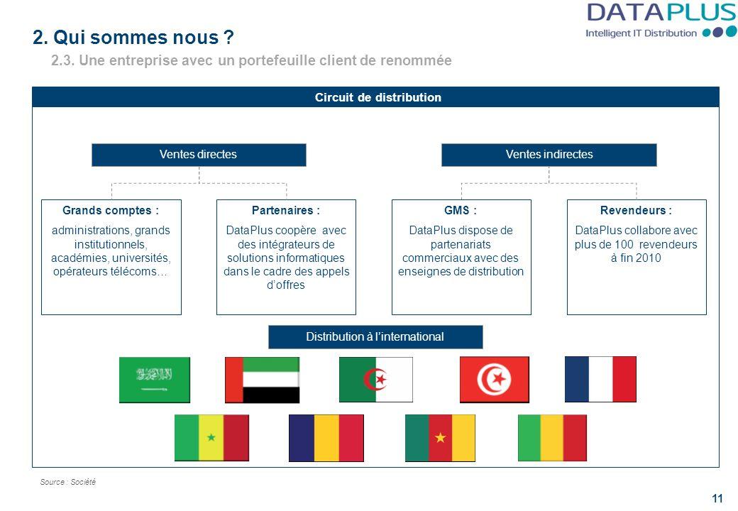 2. Qui sommes nous Un acteur de référence en production de matériel informatique au Maroc. 2. Un distributeur de marques prestigieuses.