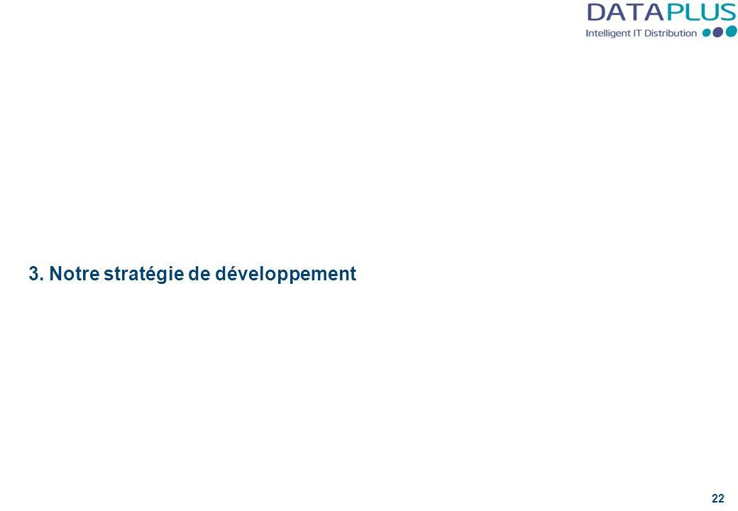 4. Notre stratégie de développement