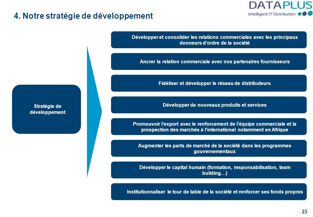 4. Certification ISO 9001 ver 2008 par le bureau VERITAS