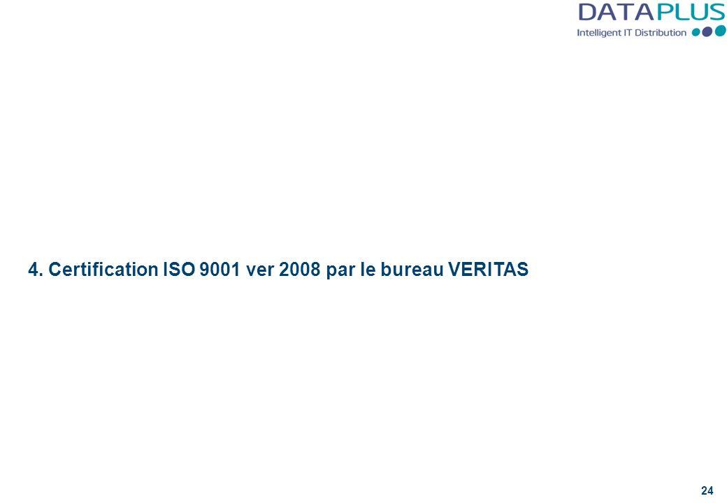 5. Gamme de Produits 25. BVA-0307-0765-20090301-GE3-v6(2009-03-03_Regional Kickoffs_v06)
