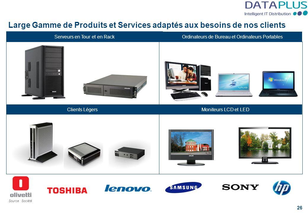 Large Gamme de Produits et Services adaptés aux besoins de nos clients