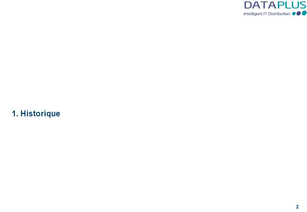 1. Historique 1999. Création de. DataPlus. 2004 - 2005. Contrat de distribution avec Metro et Marjane Holding.
