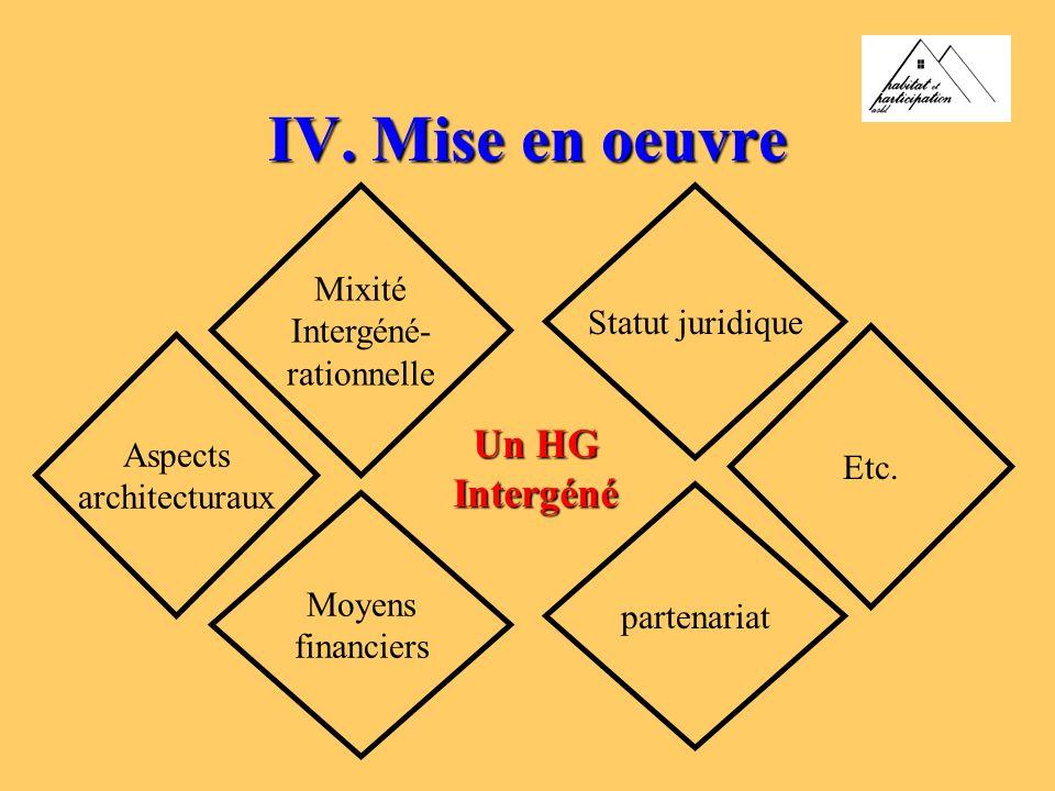 IV. Mise en oeuvre Un HG Intergéné Mixité Statut juridique Intergéné-