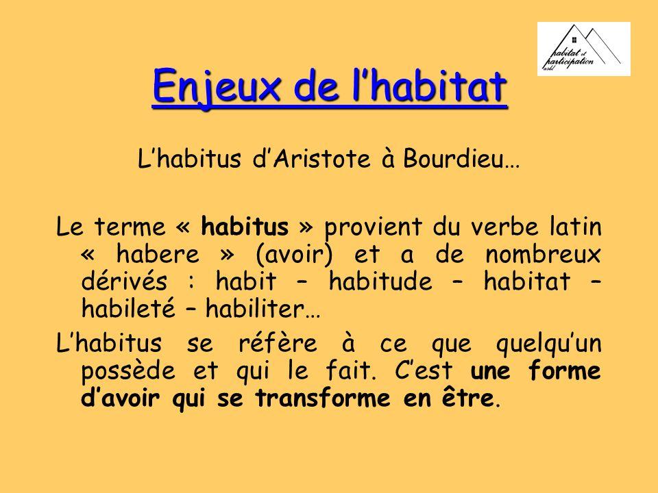 L'habitus d'Aristote à Bourdieu…