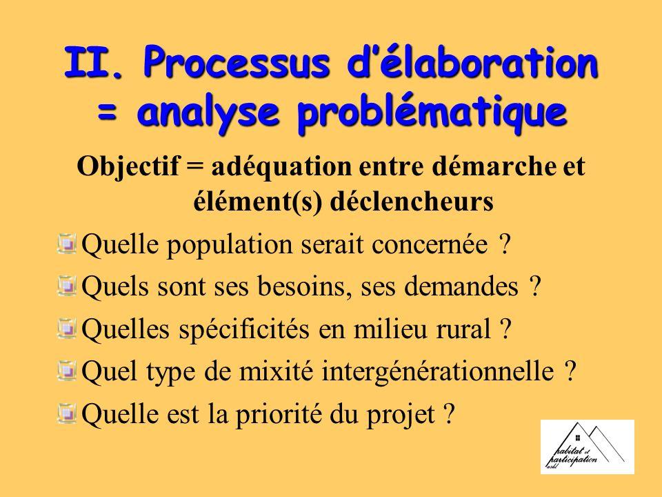 II. Processus d'élaboration = analyse problématique