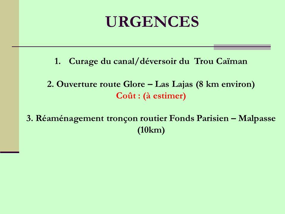 3. Réaménagement tronçon routier Fonds Parisien – Malpasse (10km)