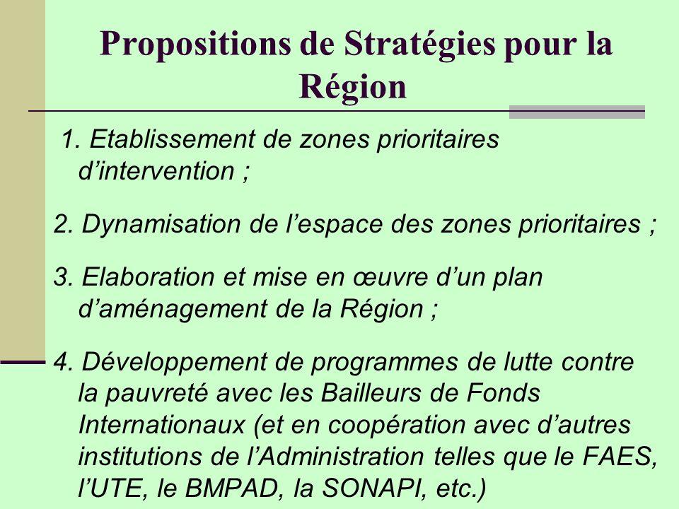Propositions de Stratégies pour la Région