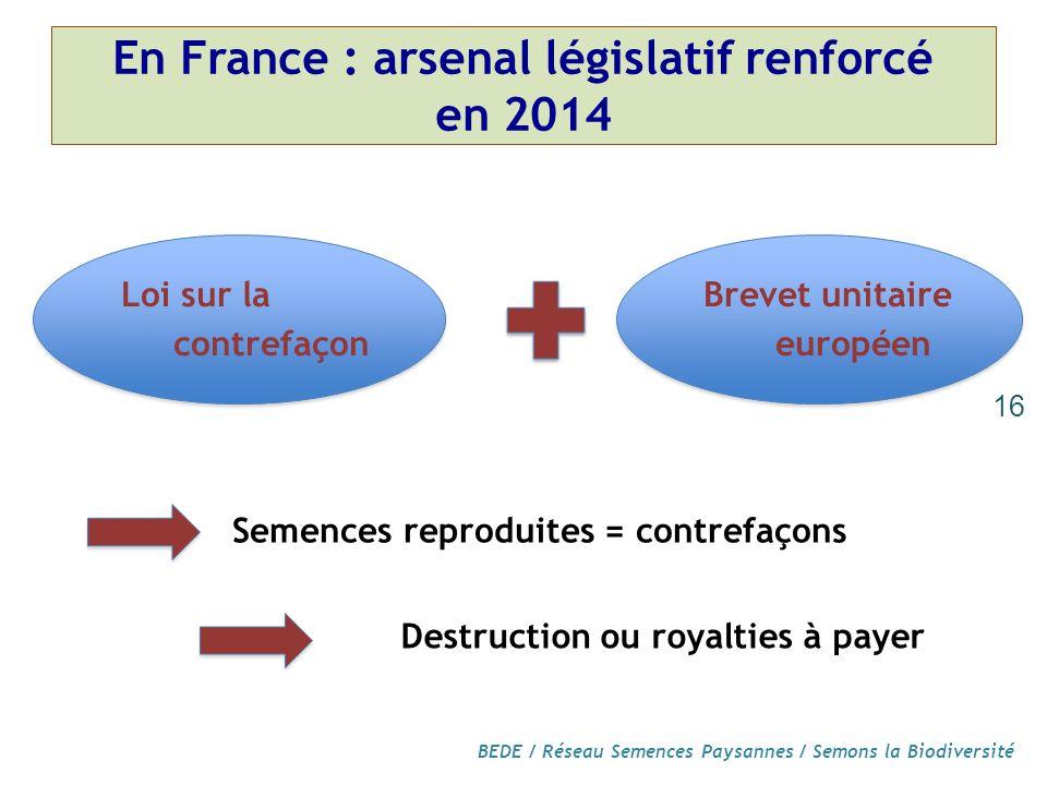 En France : arsenal législatif renforcé Brevet unitaire européen
