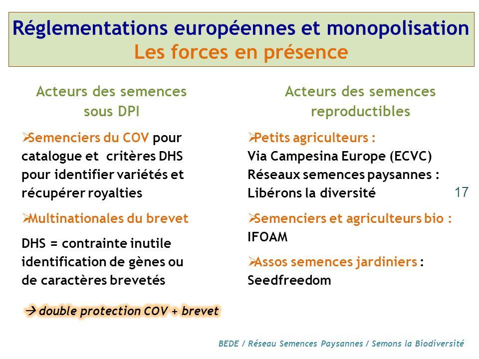 Réglementations européennes et monopolisation Les forces en présence