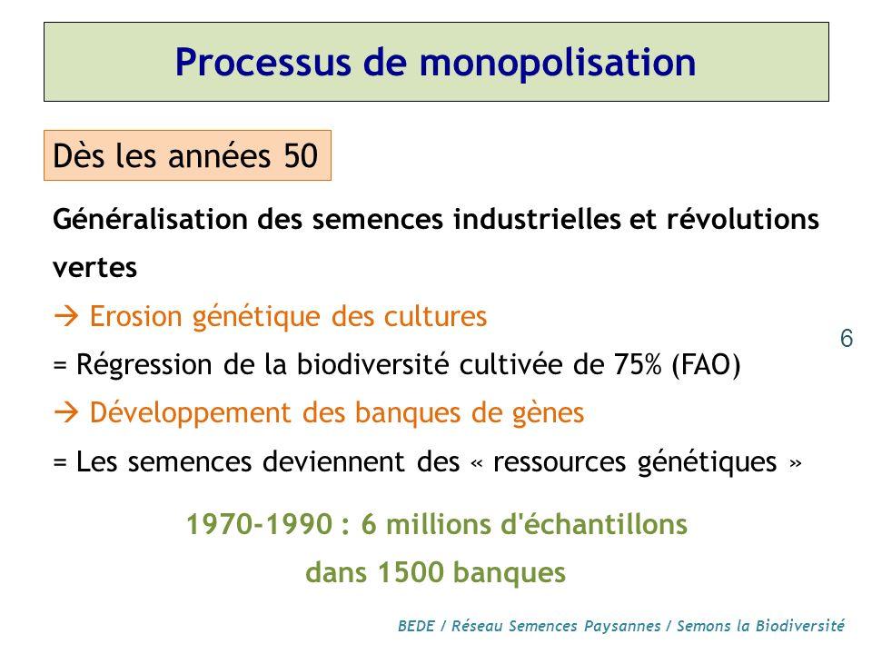 Processus de monopolisation 1970-1990 : 6 millions d échantillons
