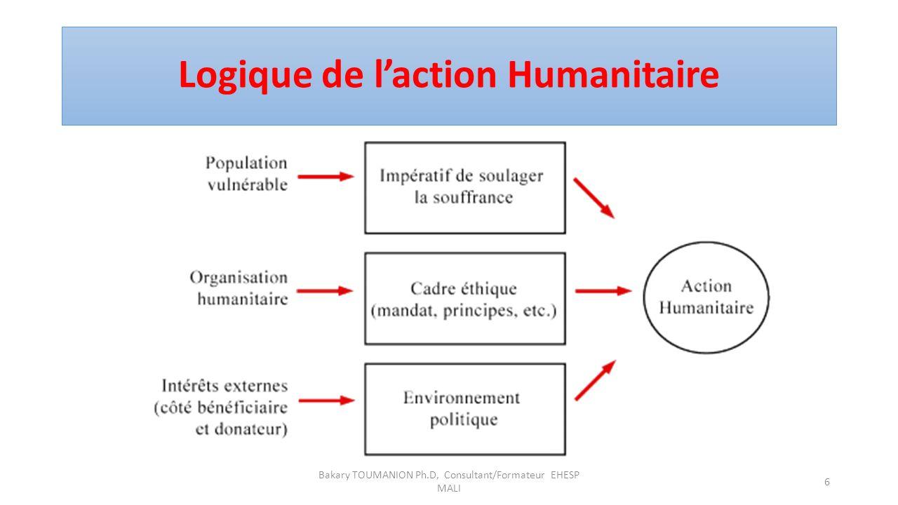 Logique de l'action Humanitaire