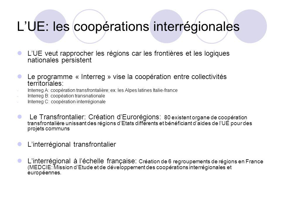 L'UE: les coopérations interrégionales