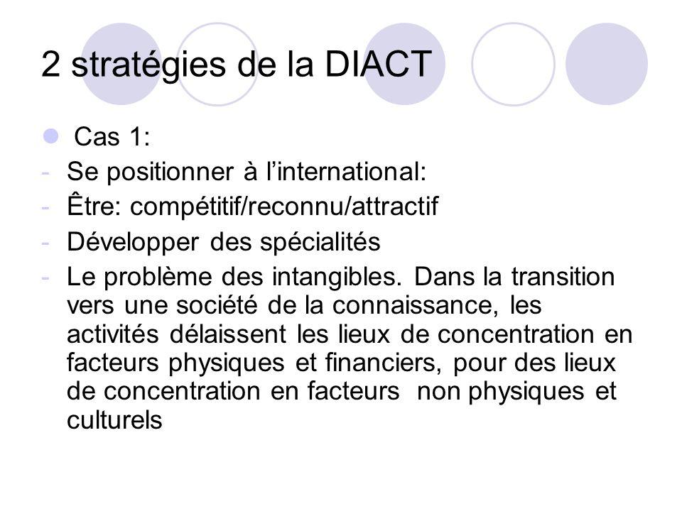 2 stratégies de la DIACT Cas 1: Se positionner à l'international: