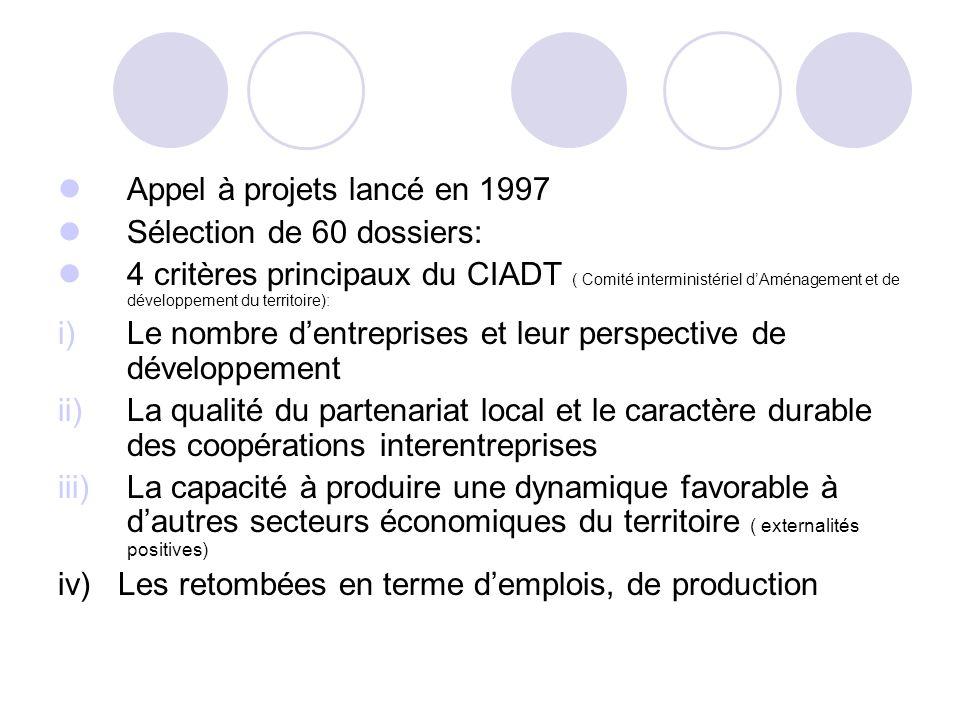 Appel à projets lancé en 1997