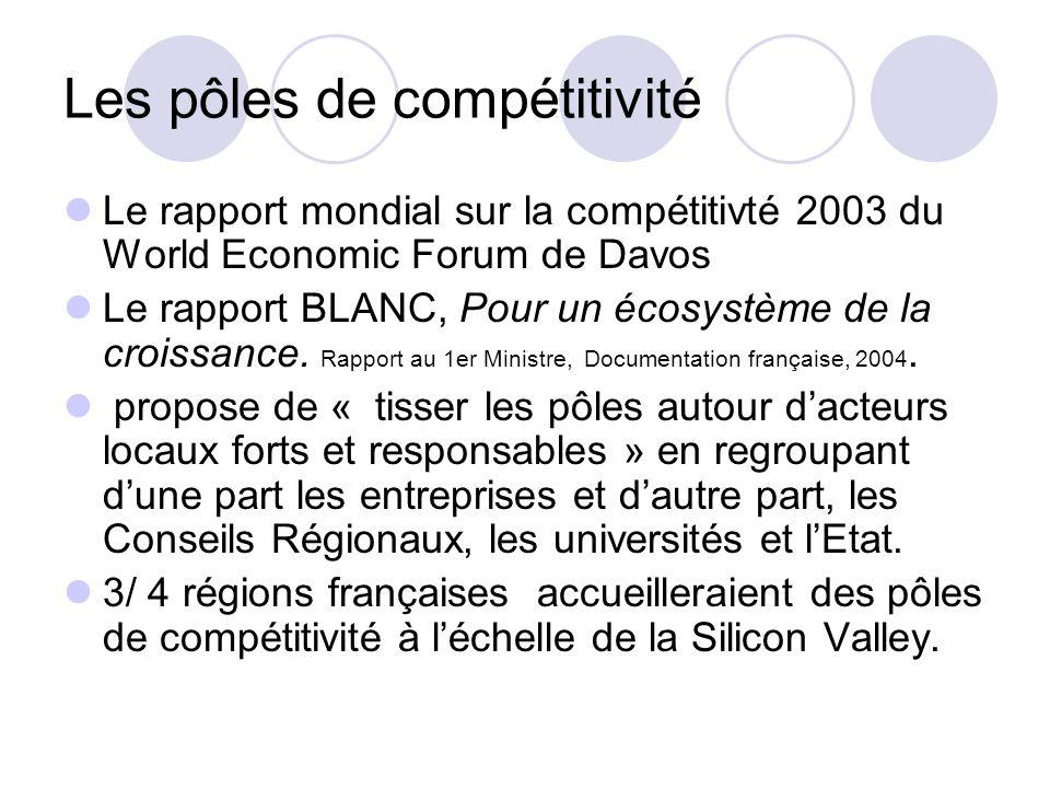 Les pôles de compétitivité