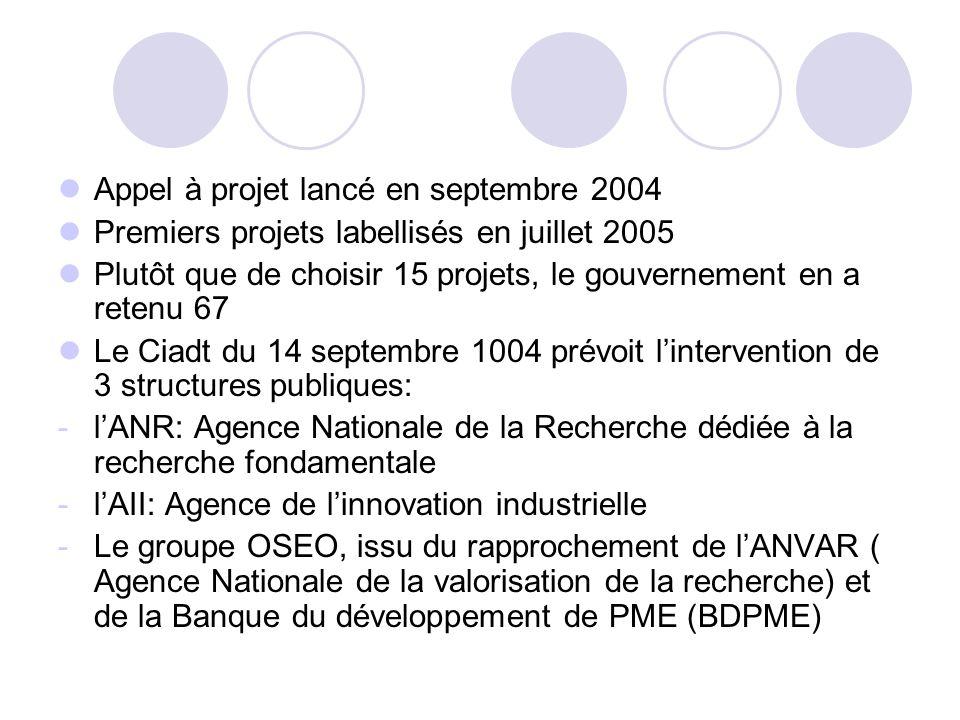 Appel à projet lancé en septembre 2004