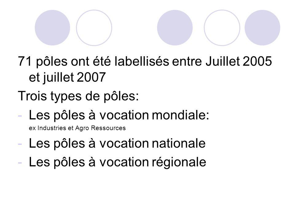 71 pôles ont été labellisés entre Juillet 2005 et juillet 2007