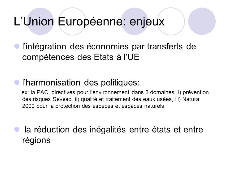 L'Union Européenne: enjeux