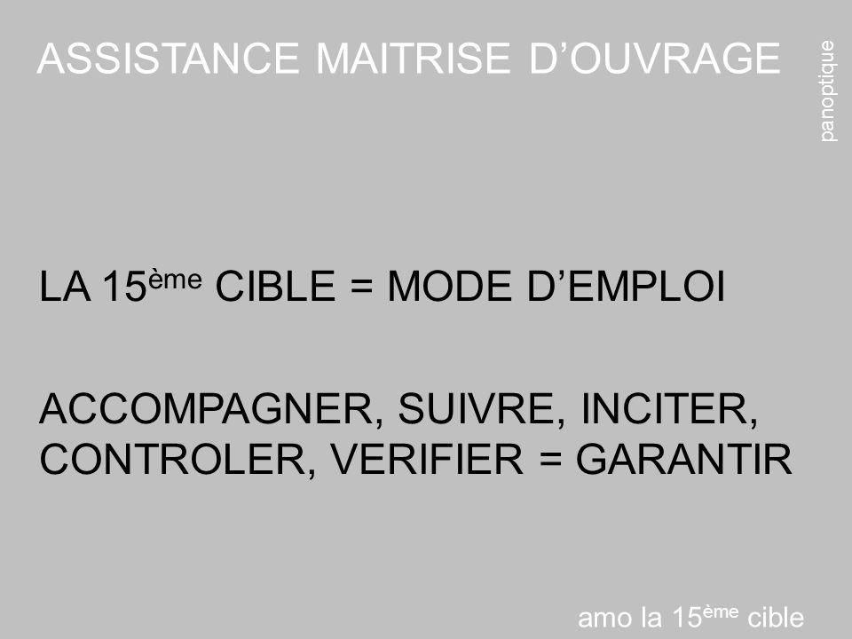 ASSISTANCE MAITRISE D'OUVRAGE