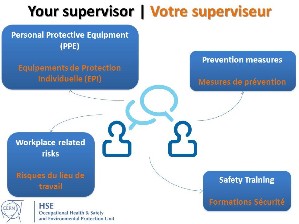 Your supervisor | Votre superviseur