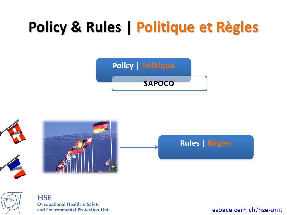 Policy & Rules | Politique et Règles