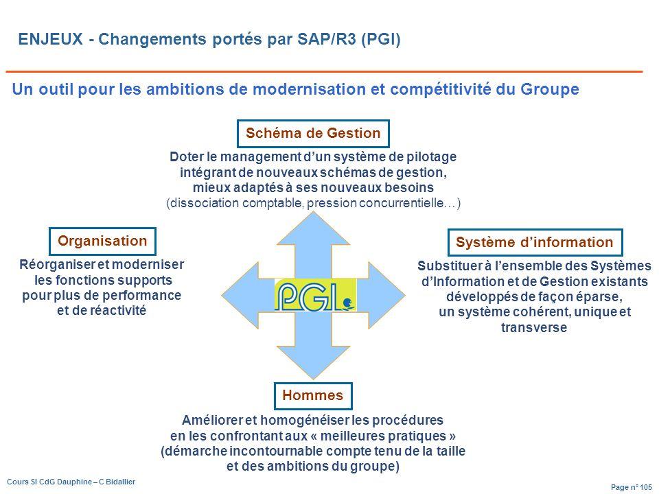 ENJEUX - Changements portés par SAP/R3 (PGI)