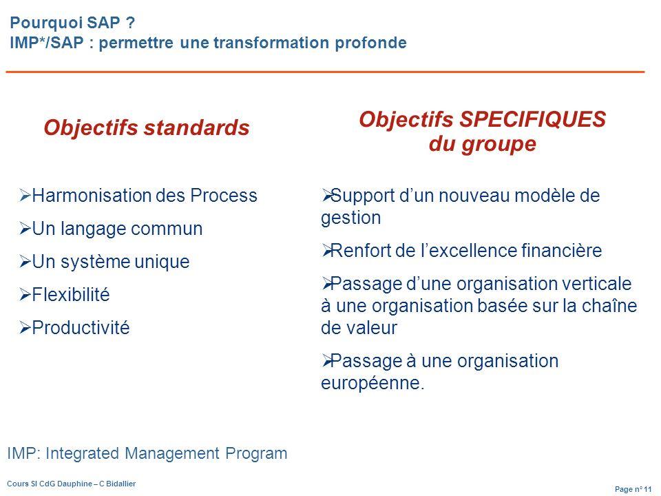 Pourquoi SAP IMP*/SAP : permettre une transformation profonde