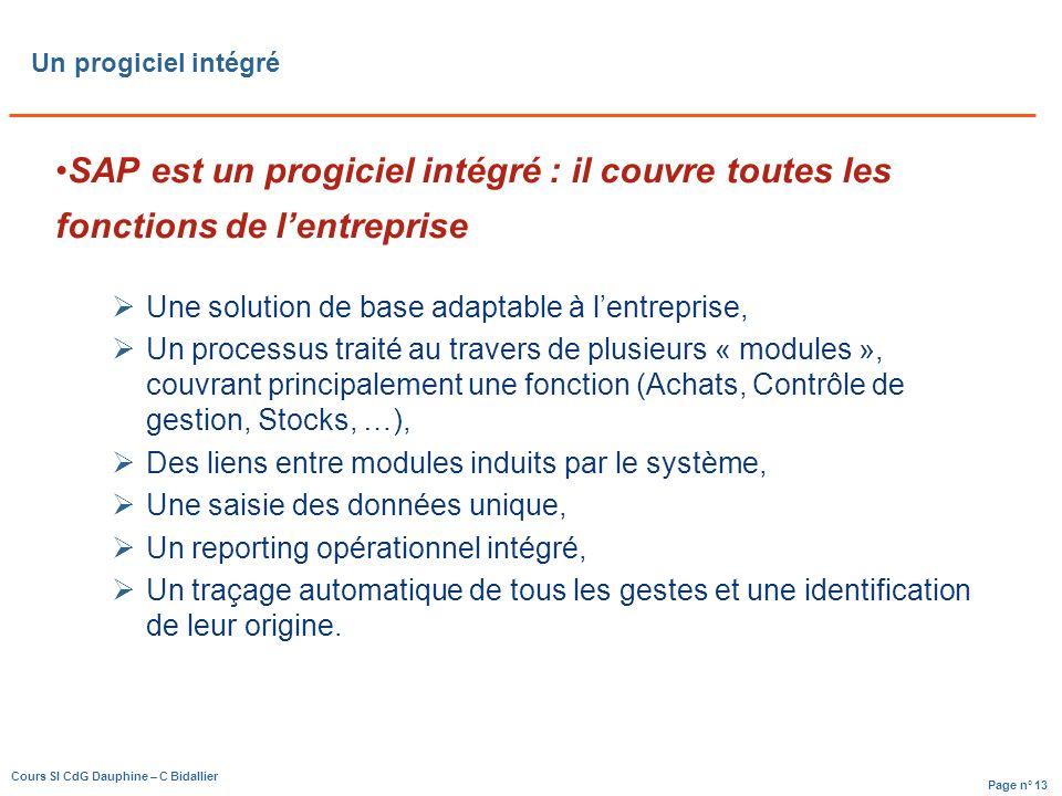 Un progiciel intégré SAP est un progiciel intégré : il couvre toutes les fonctions de l'entreprise.