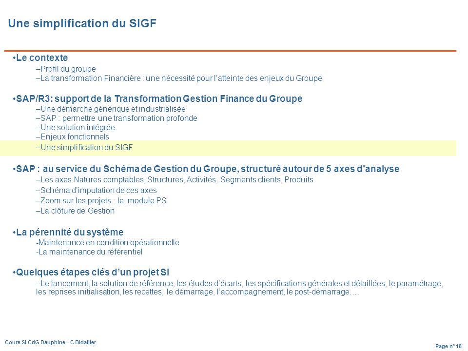 Une simplification du SIGF