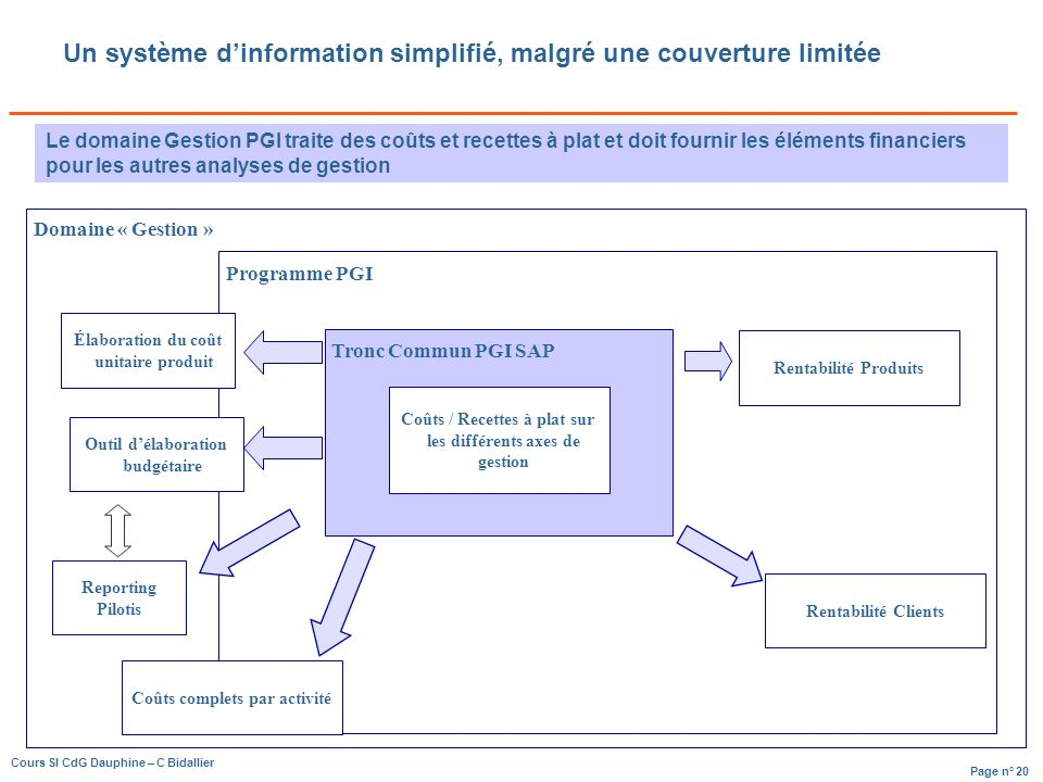 Un système d'information simplifié, malgré une couverture limitée