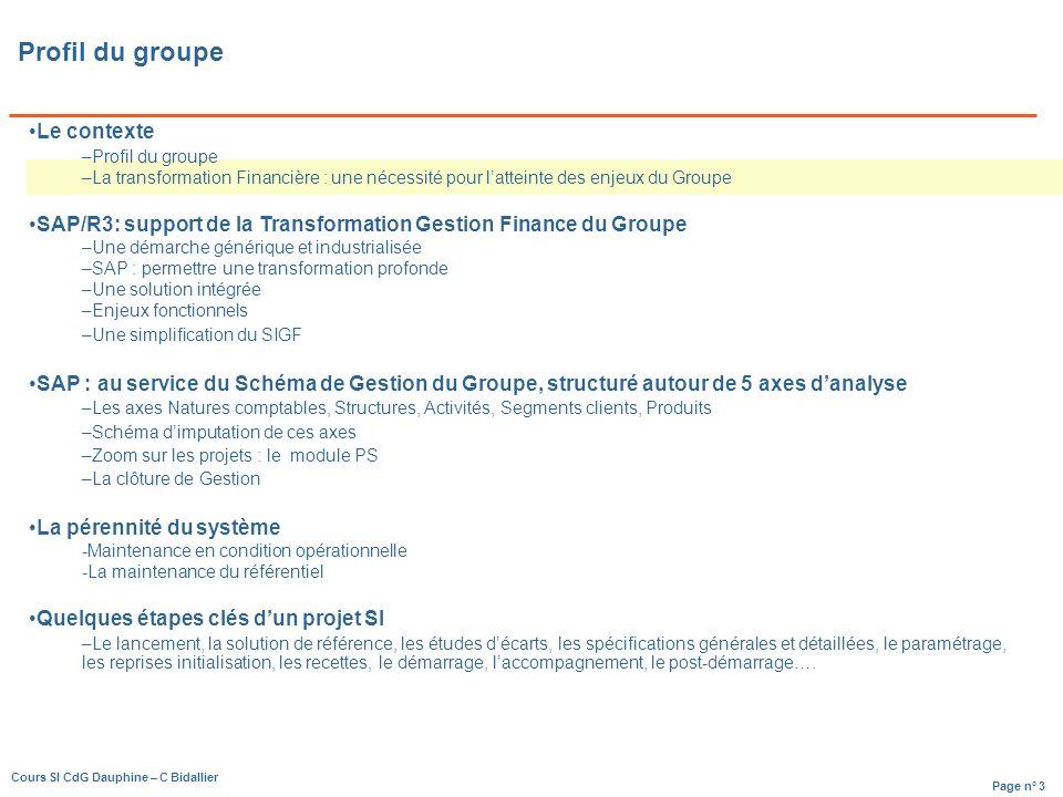 Profil du groupe Le contexte