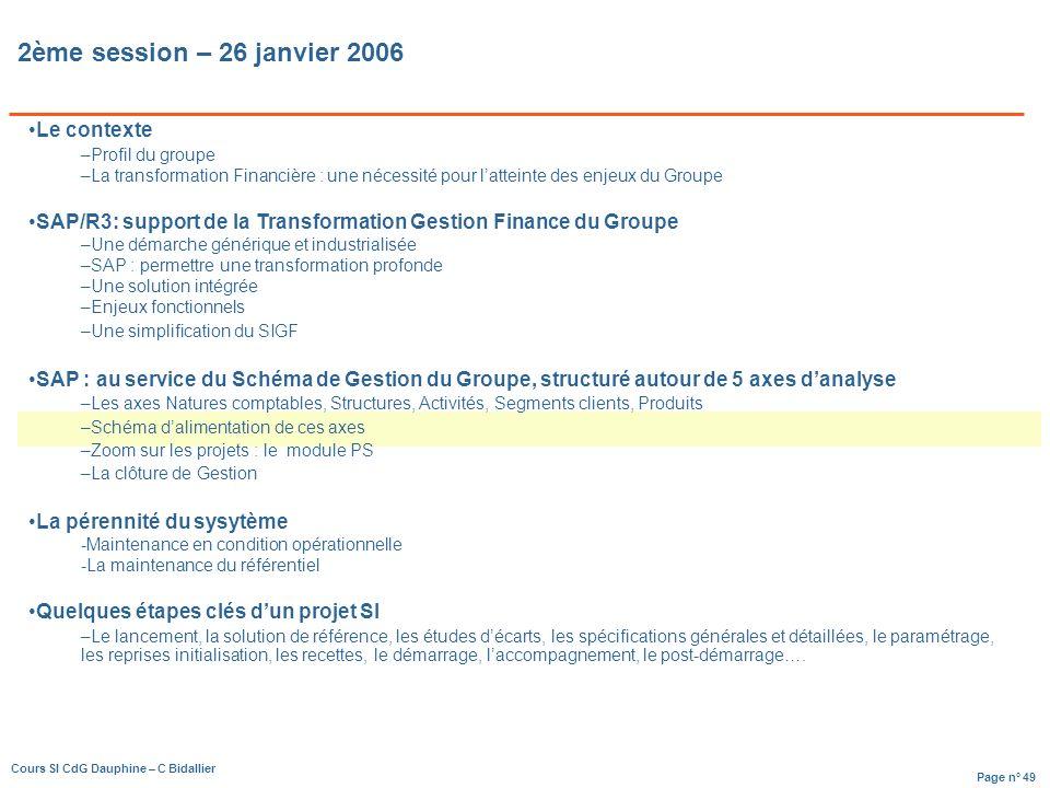 2ème session – 26 janvier 2006 Le contexte
