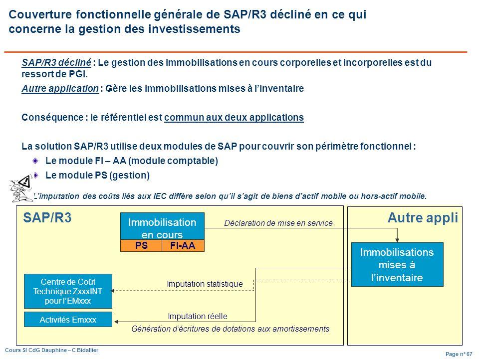 Couverture fonctionnelle générale de SAP/R3 décliné en ce qui concerne la gestion des investissements