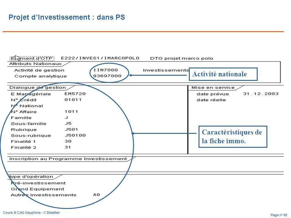 Projet d'Investissement : dans PS