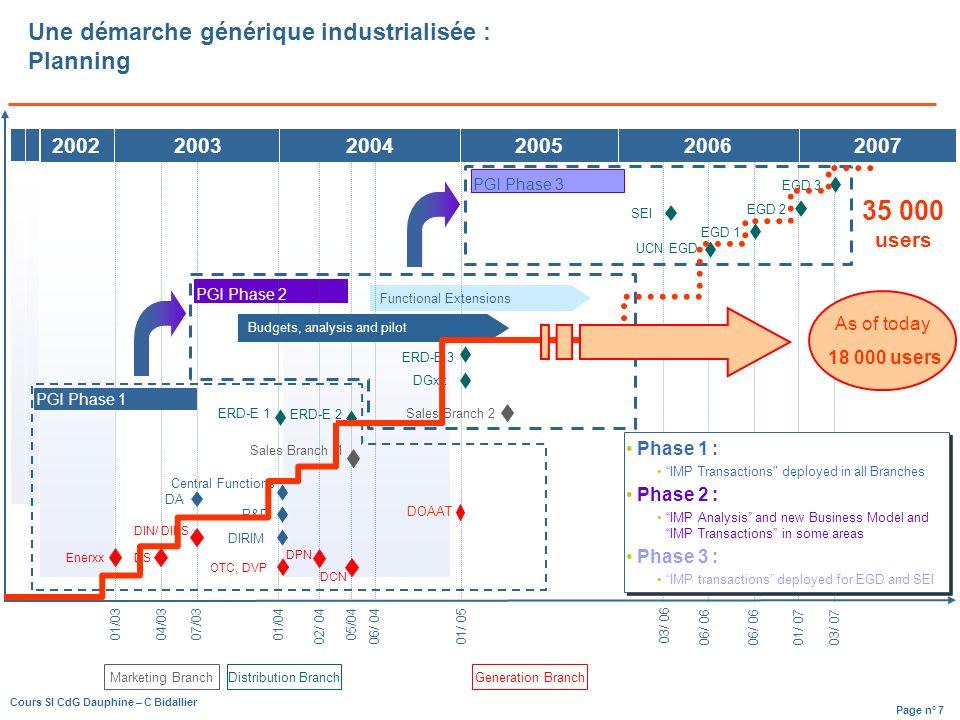 Une démarche générique industrialisée : Planning