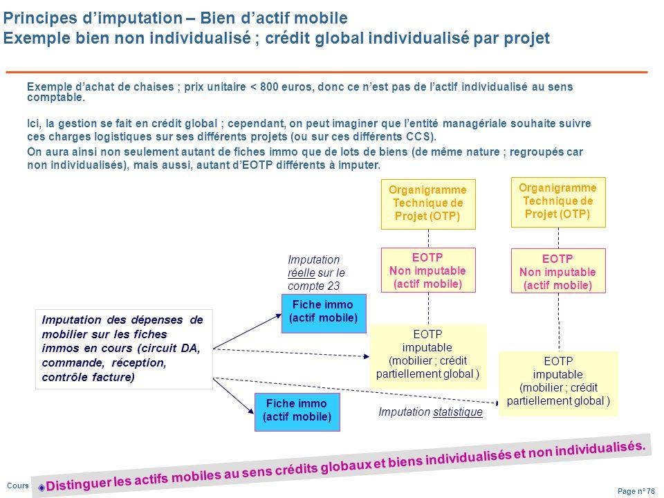 Principes d'imputation – Bien d'actif mobile Exemple bien non individualisé ; crédit global individualisé par projet