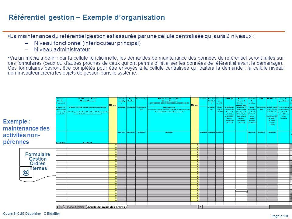 Référentiel gestion – Exemple d'organisation