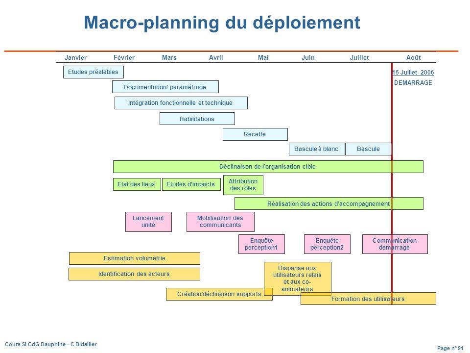 Macro-planning du déploiement