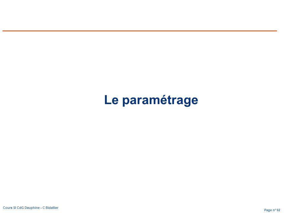 Le paramétrage