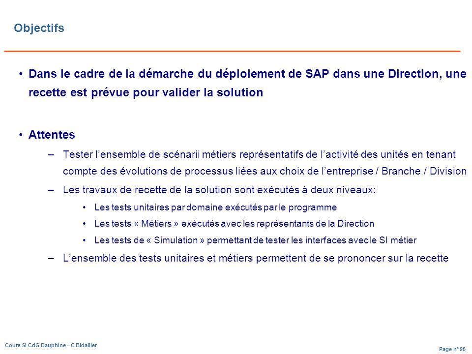Objectifs Dans le cadre de la démarche du déploiement de SAP dans une Direction, une recette est prévue pour valider la solution.