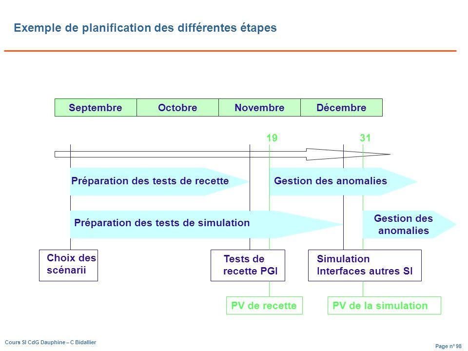 Exemple de planification des différentes étapes