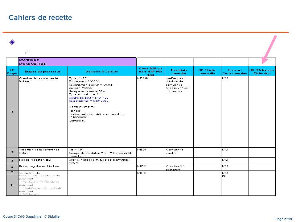 Cahiers de recette Document Excel Onglet « Données d'exécution »