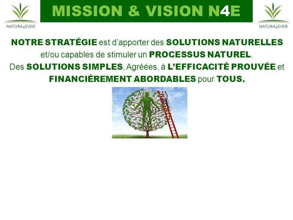 MISSION & VISION N4E NOTRE STRATÉGIE est d'apporter des SOLUTIONS NATURELLES. et/ou capables de stimuler un PROCESSUS NATUREL.